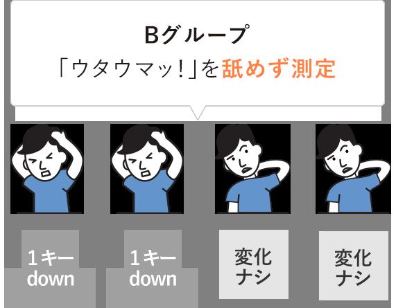 Bグループ 「ウタウマッ!」を舐めず測定
